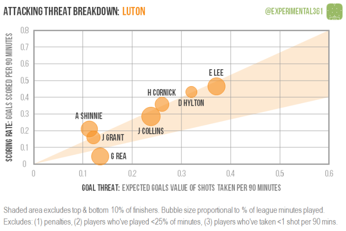 Luton Attack .png